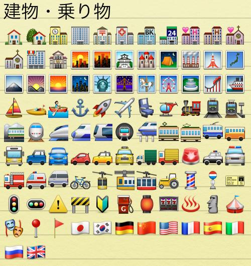 建物・乗り物, iPhone絵文字4